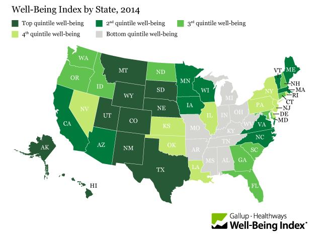 A state of well-being
